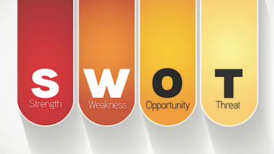 Photo of SWOT Analizi Nedir?